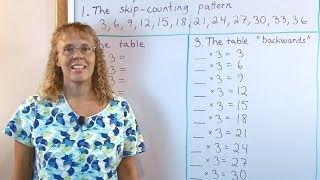 Learn multiplication tables in a structured manner (grade 3 math)