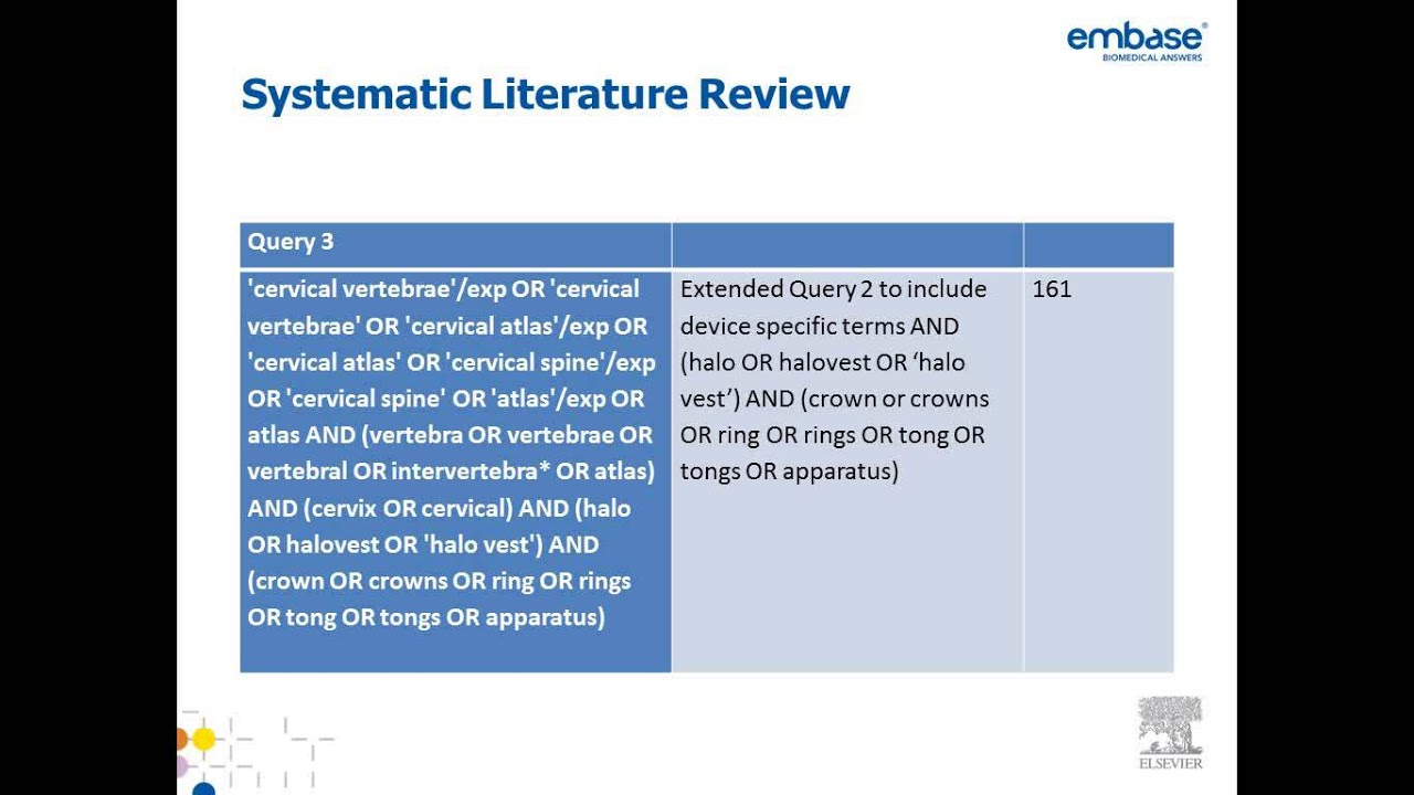 review article abstract on title pages