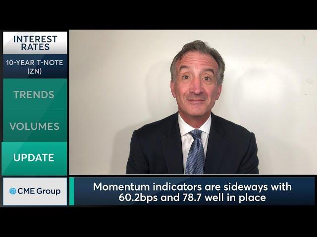September 17 Bonds Commentary: Larry Shover