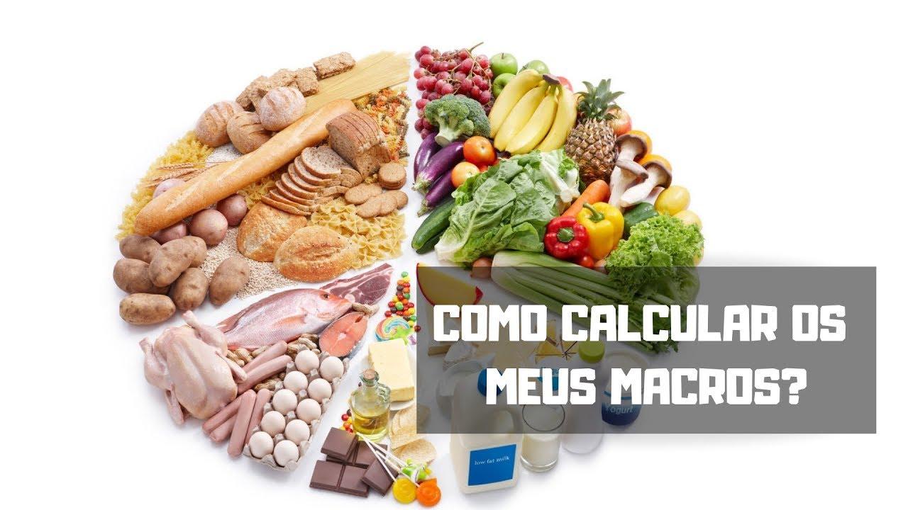 calculadora de macronutrientes en dieta cetosisgenica