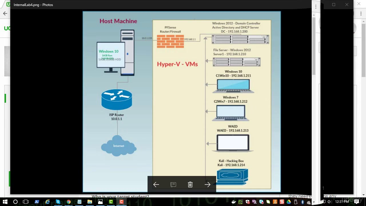Active Directory Lab using Hyper-V Virtualization Platform Training