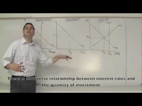 Macro 4.9- Monetary Policy Practice