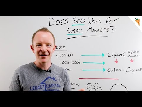SEO for Real Estate | Does It Work for Small Markets?