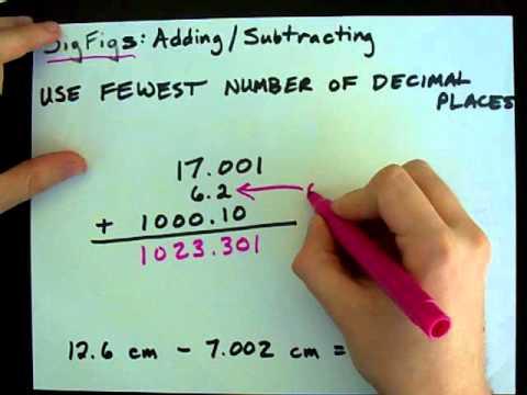 Significant figures calculator sig fig omni.