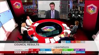 Gerard Batten speaking on the 2018 Local Elections