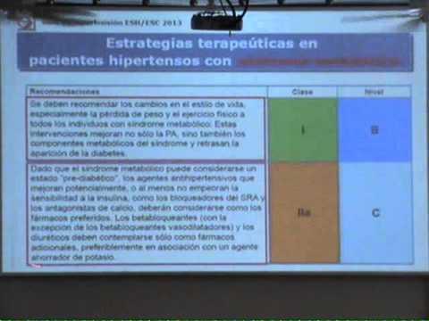 Guías clínicas actuales para el manejo de la hipertensión