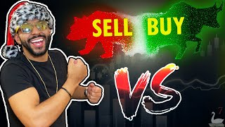 When To Buy And Sell Forex Trading For Beginners