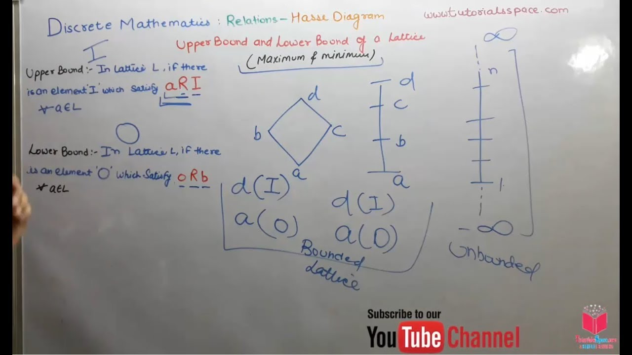 26 Upper Bound And Lower Bound In A Lattice In Relation Theory In Discrete Mathematics In Hindi Youtube