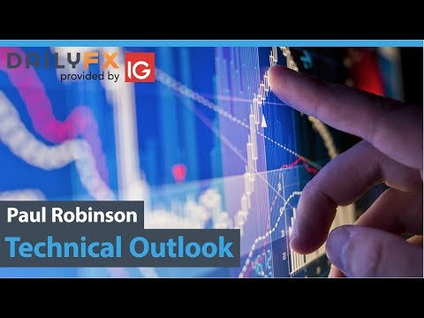 Technical Outlook for Dow Jones, DAX 30, Crude Oil, Gold Pri