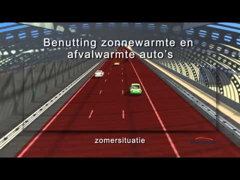 The Sustainable Highway (De Duurzame Weg)