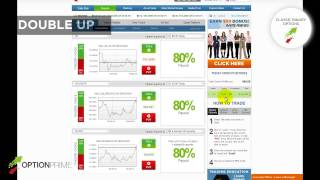 Optionprime.com Binary Options Trading Demo Introduction