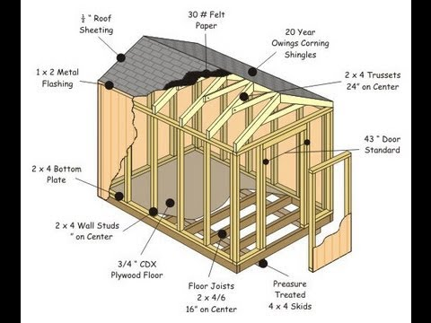 Build A Storage Shed Video Plans For Sheds 12 X 10 Buy
