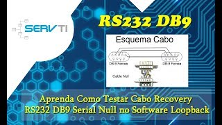 Aprenda Como Testar Cabo Recovery RS232 DB9 Serial Null no Software Loopback