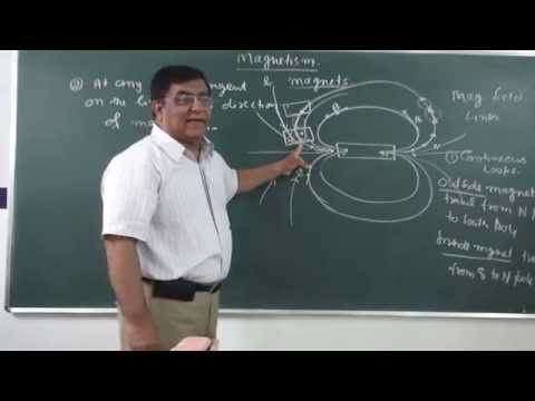 XII-4.1.Magnet and Magnetism (2014) Pradeep Kshetrapal Physics