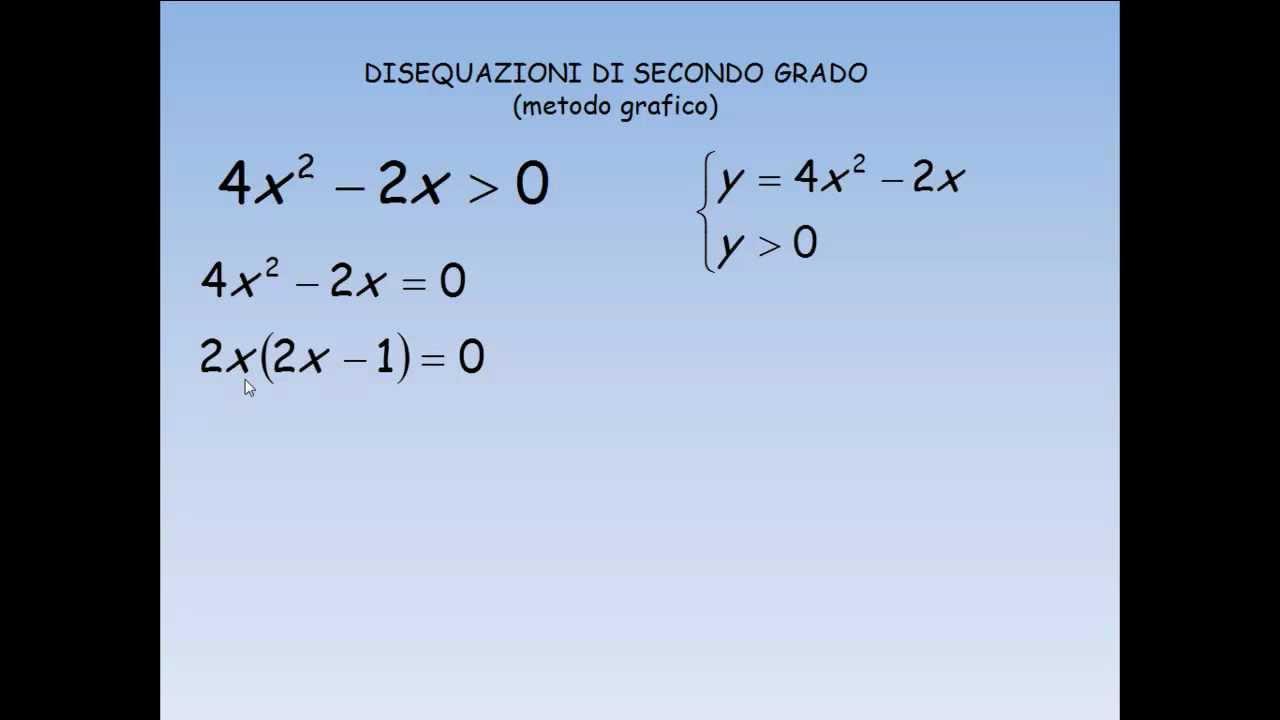 Disequazioni di secondo grado metodo grafico youtube - Tavola di tracciamento secondo grado ...