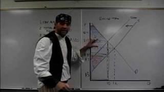 Micro 2.11A ExciseTax Practice