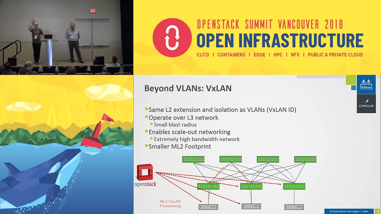 Marrying OpenStack-s Virtual & Bare Metal Cloud Networks