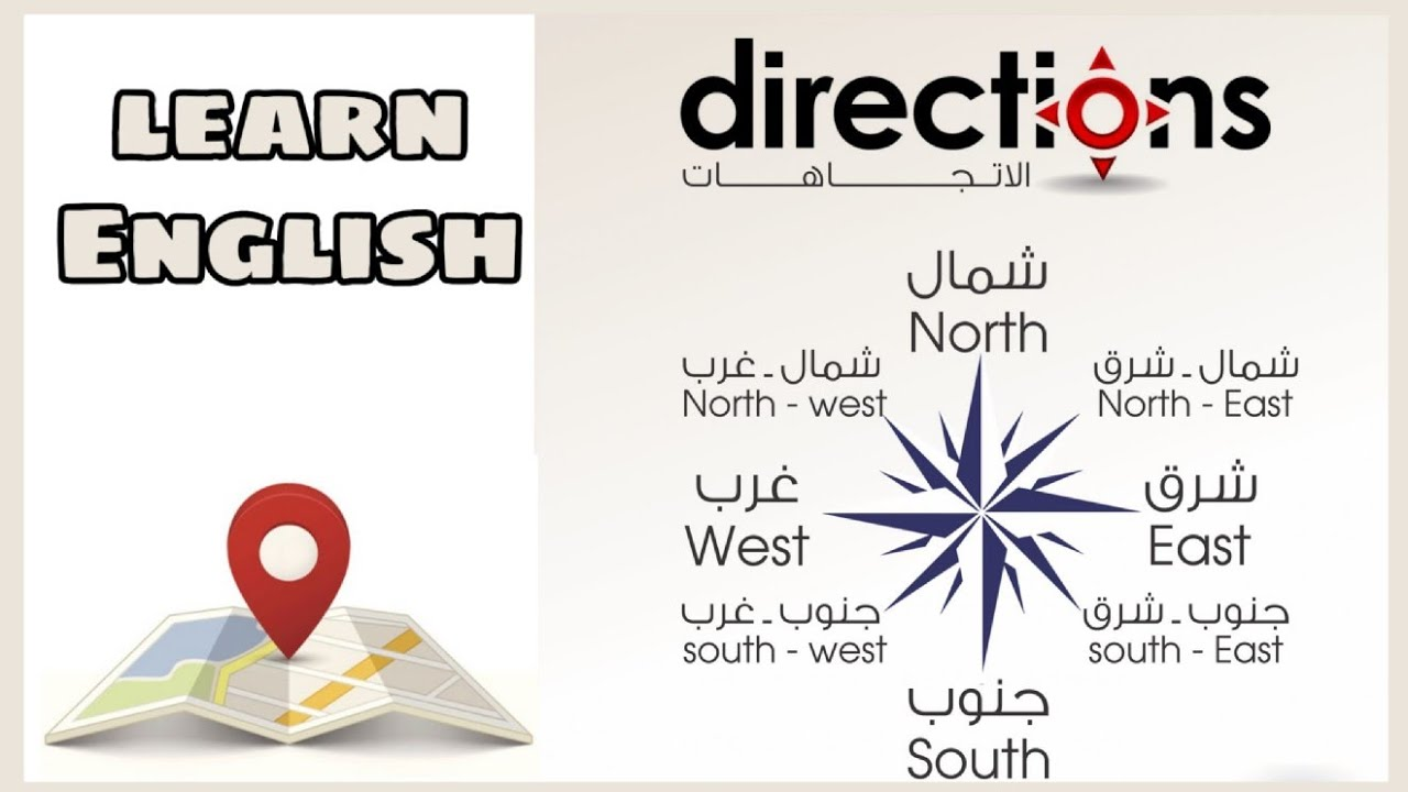 تعلم اللغة الانجليزية اسماء الاتجاهات Directions Youtube