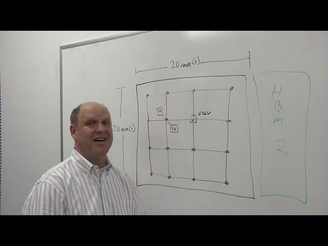 AI Training Chips