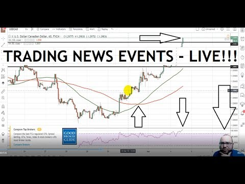 TRADING THE NEWS - Live Forex Trading