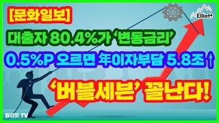 [문화일보] 대출자 8…