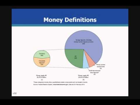 Money  Banking  and Financial Instutitions default 5bea04fb