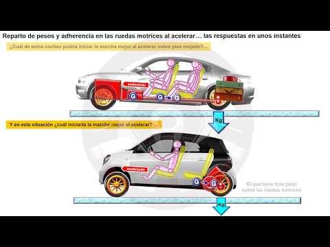 EVOLUCIÓN DE LA TECNOLOGÍA DEL AUTOMÓVIL A TRAVÉS DE SU HISTORIA - Módulo 1 (25/31)