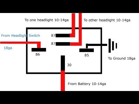 Basic Relay diagram - IOW what goes where - YouTube
