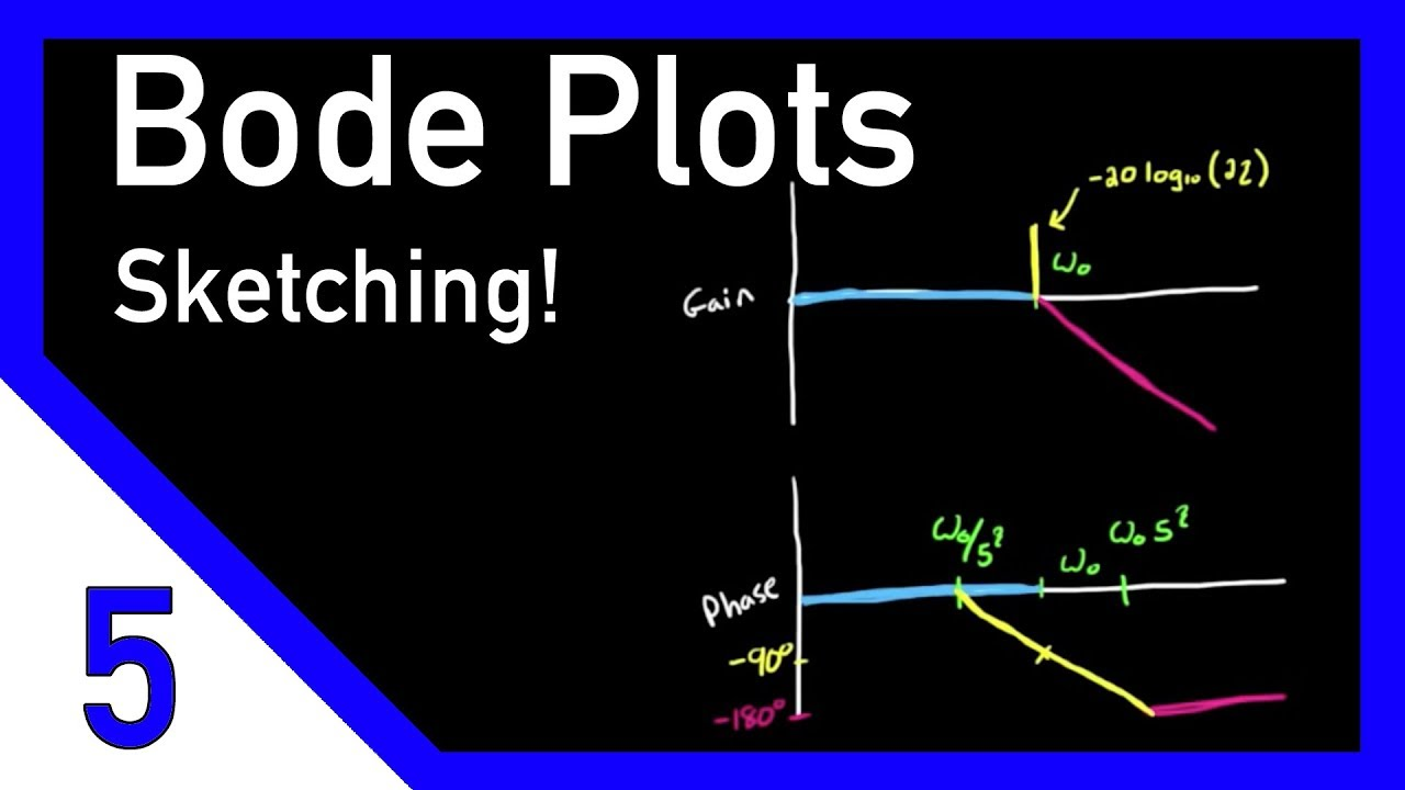 Bode plots by hand complex poles or zeros youtube bode plots by hand complex poles or zeros ccuart Image collections