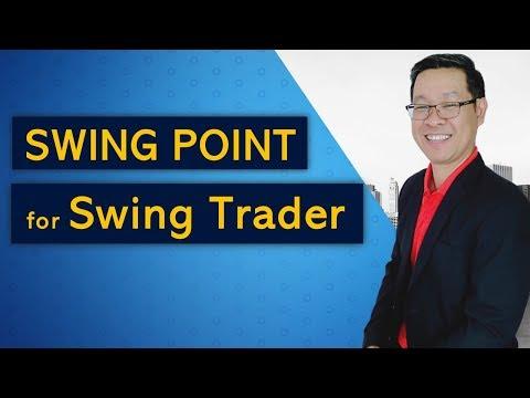 Forex สอน เทรด : 145 - Swing point for Swing Trader