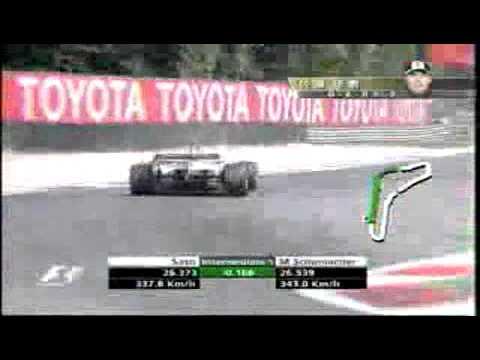 2005年 F1 イタリアGP 予選 佐藤琢磨 B・A・R Honda