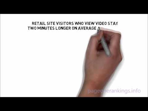 Online Advertising Pittsburgh PA - Video Marketing - Advertising Agency
