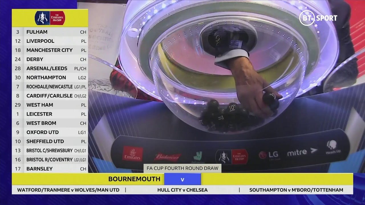 FA Cup 2020: 4th-Round Results, Scores, Updated Schedule After ...