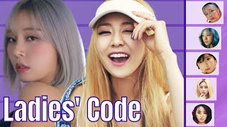 Ladies' Code • All Songs Line Distribution