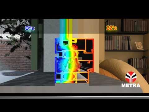 Finestre di alluminio metra isolamento termico youtube - Finestre isolamento termico ...