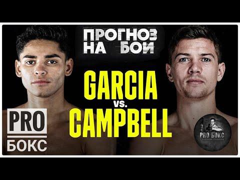 Прогноз на бой: Райан Гарсия-Люк Кэмпбелл