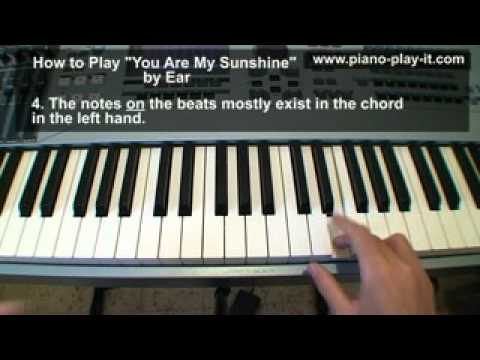 Three Chord Songs 3 Chord Songs Play Piano By Ear Youtube