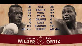 Deontay Wilder vs Luis Ortiz 2 fighters 2 different sets of priorities