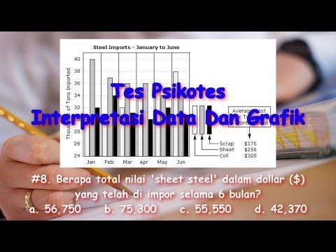 10-latihan-soal-tes-psikotes-interpretasi-data-dan-grafik,-beserta-jawaban