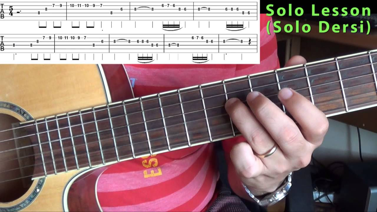 Top Guitar Youtube Channels on Guitar Lessons Resources & News