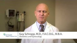 What to Expect During Your 32nd Week of Pregnancy - Guy Schropp, MD