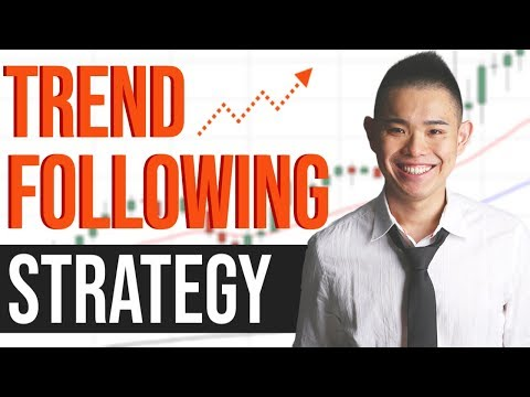 Trend Following Strategy That Actually Works | Technical Analysis