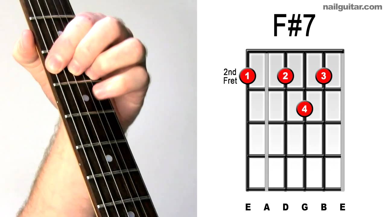 How to play f7 must learn guitar chords for blues funk jazz how to play f7 must learn guitar chords for blues funk jazz lesson hexwebz Gallery