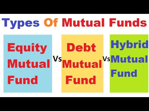 Types of Mutual Funds || Equity Mutual Fund vs Debt Mutual Fund || Mutual Fund Part 3