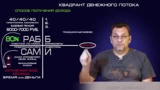 Gambar cover Полная презентация бизнеса с Александр Цуканов