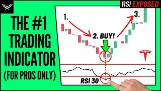 Best RSI Indicator Trading Strategy  Wysetrade Method