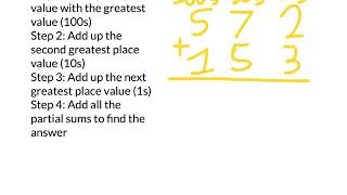 Adding Using Partial Addition