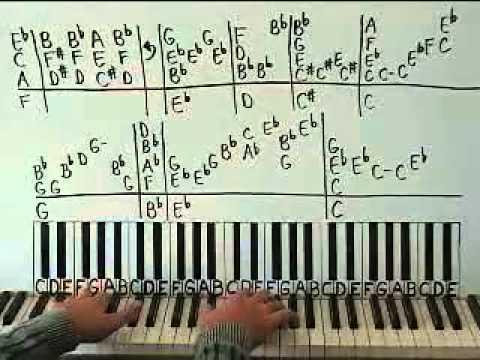 Piano bohemian rhapsody piano tabs : Vote No on : Bohemian Rhapsody Queen [Piano Tutor