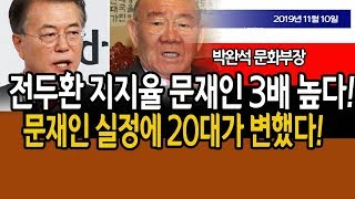서울대생이 변했다! 전두환 지지율 문재인 3배 높아! …