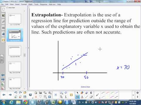AP Stats chapter 2 video 8 Extrapolation